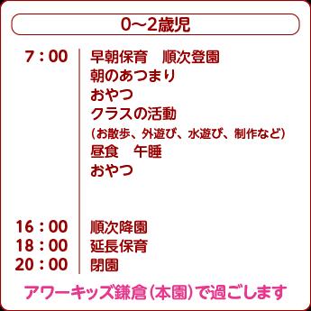 アワーキッズ鎌倉/深沢幼稚園 日課0〜2歳児