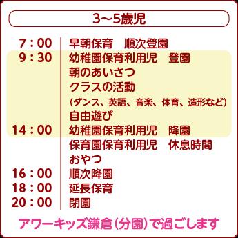 アワーキッズ鎌倉/深沢幼稚園 日課3〜5歳児