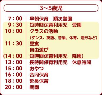 アワーキッズ大船 日課3〜5歳児