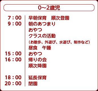 アワーキッズ辻堂 日課0〜2歳児